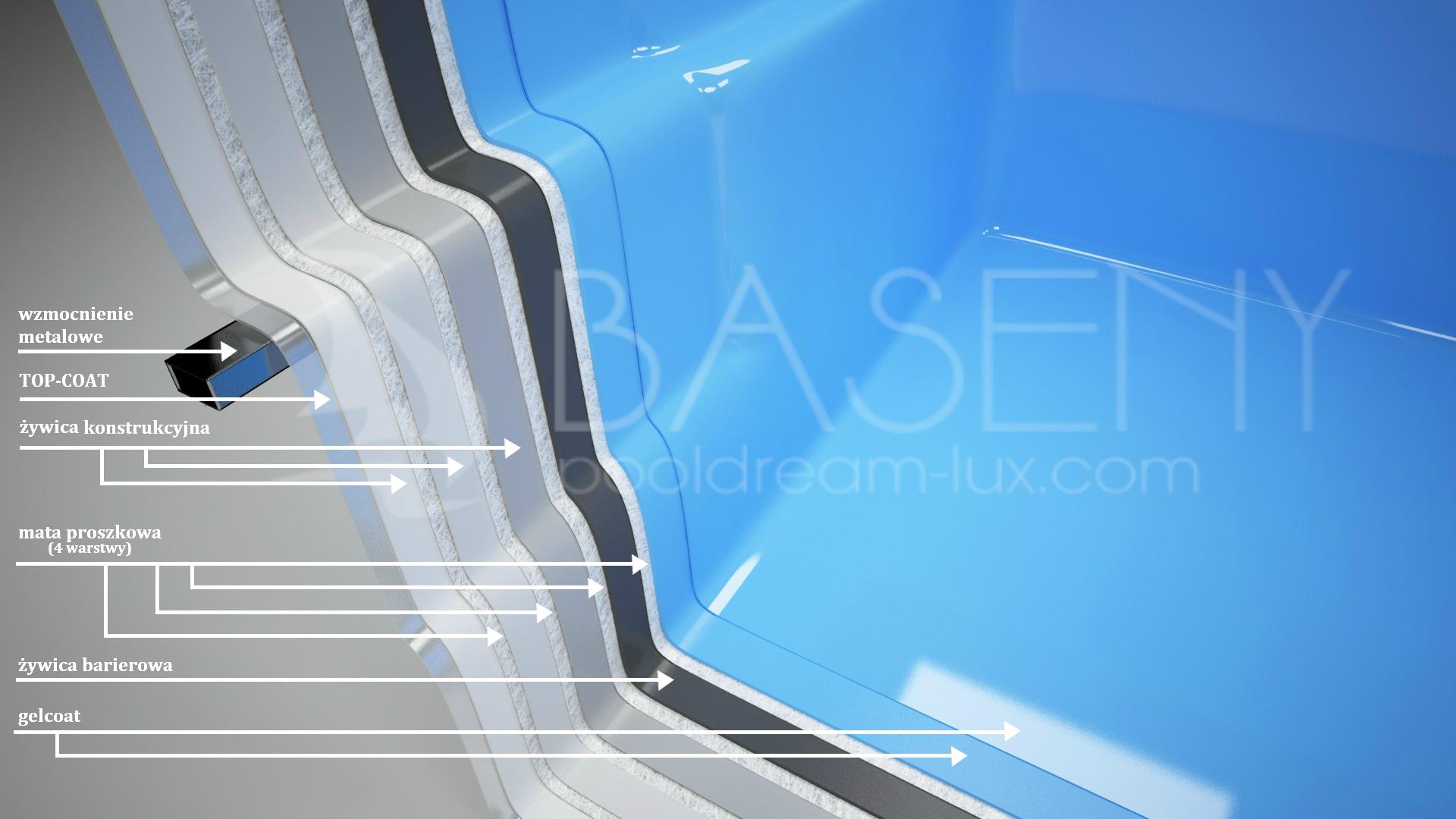 Technologia baseny poliestrowe 6